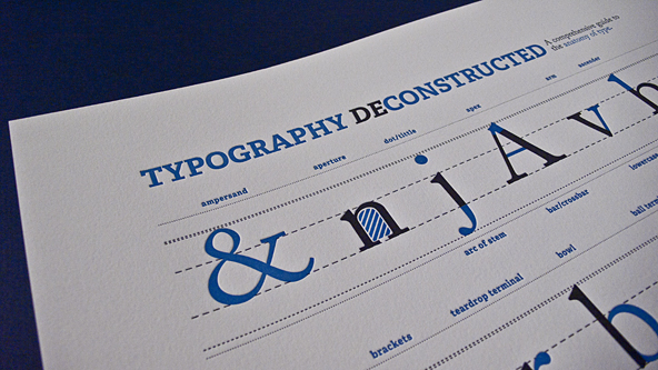 Typography Deconstructed Letterpress Poster