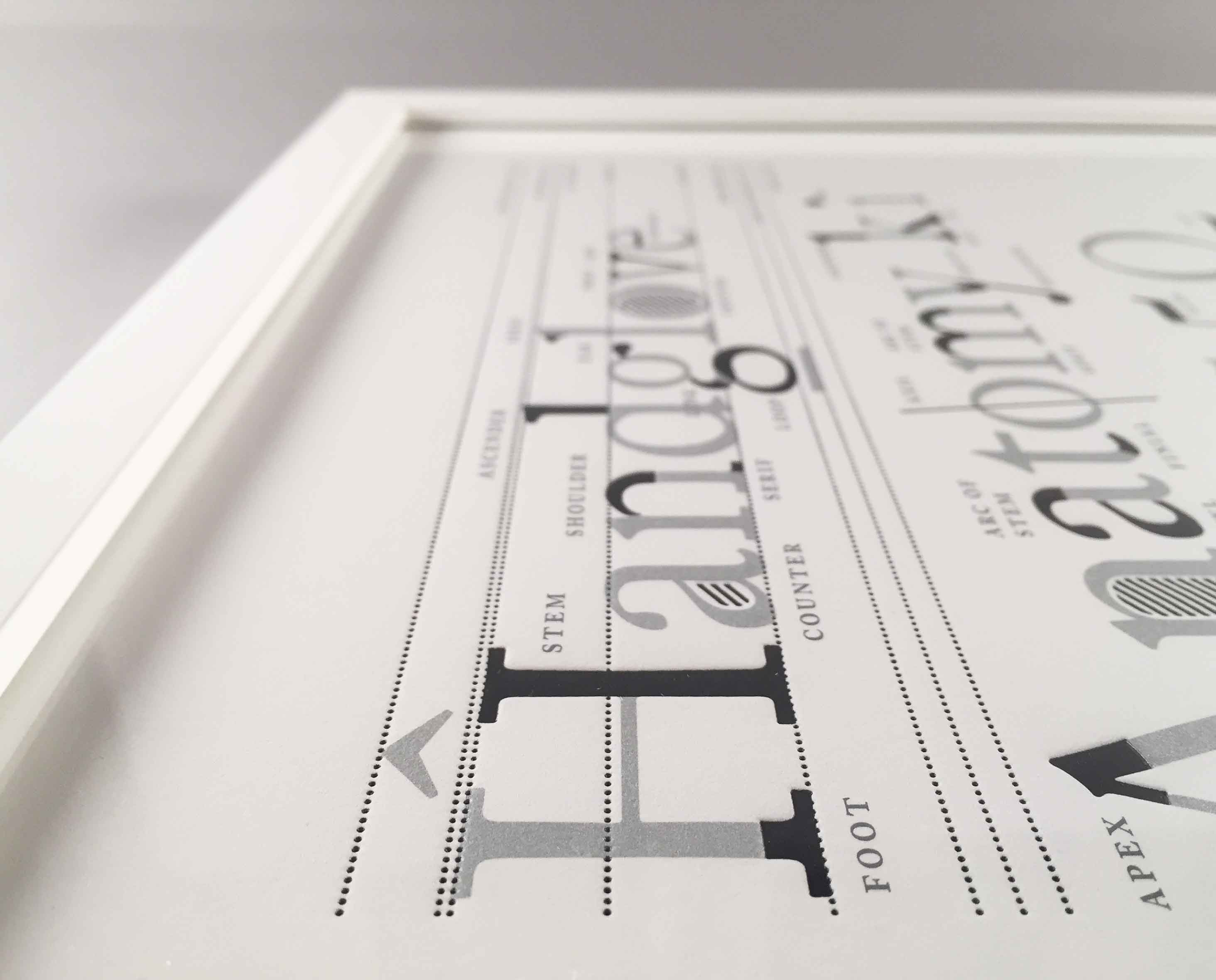 type-anatomy-letterpress-print-7